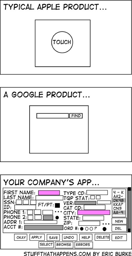 typical apple product... a google product... your company's app...