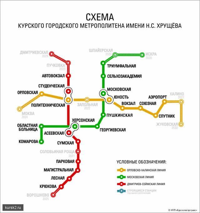 Курский городской метрополитен